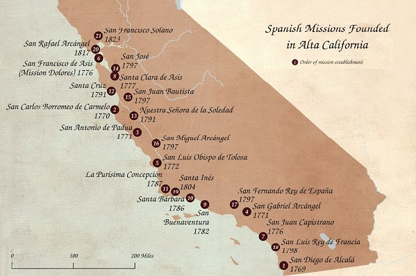 California Missions History